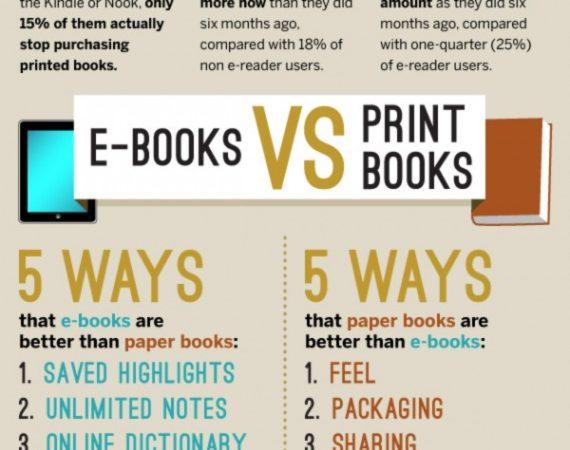 infographic-ebook-readers