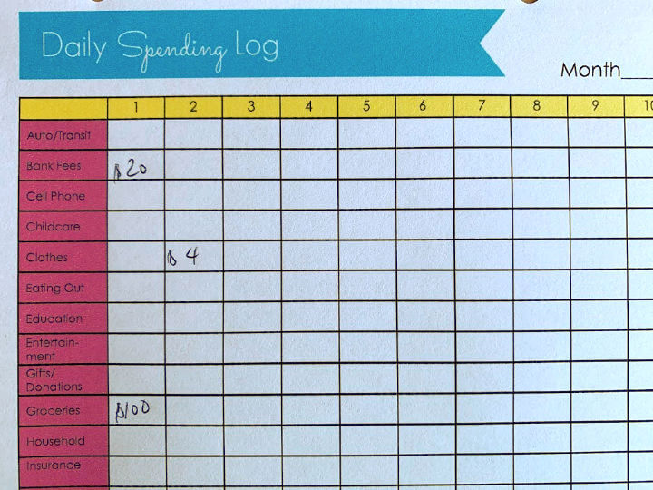 Daily-Spending-Log